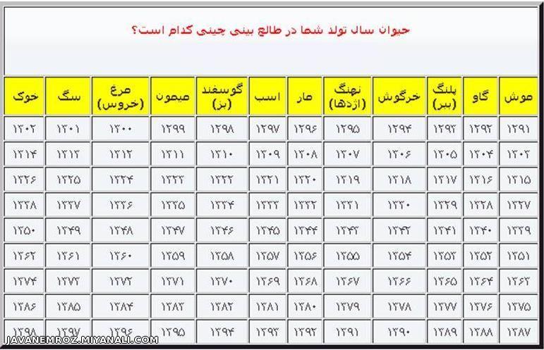شماره کفش انس در اصفهان حیوانات سال تولد