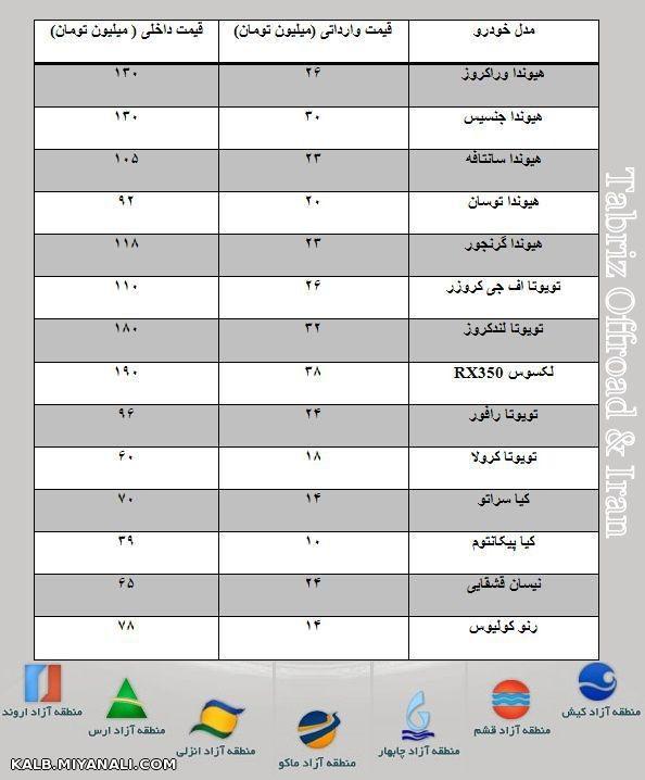 بانک ماشین قیمت روز خودرو عکس  عکس سایت عکس عکس بازیگران عکس